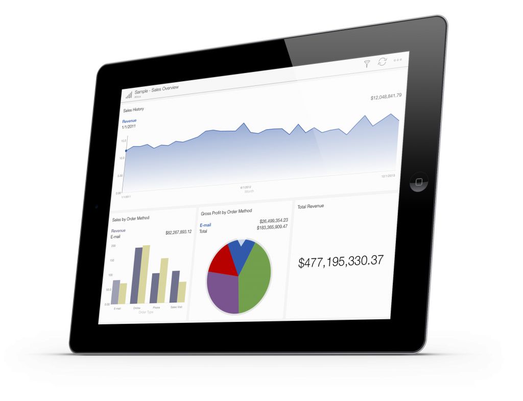 Roambi Analytics 7 on an iPad