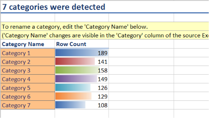 categories report histogram